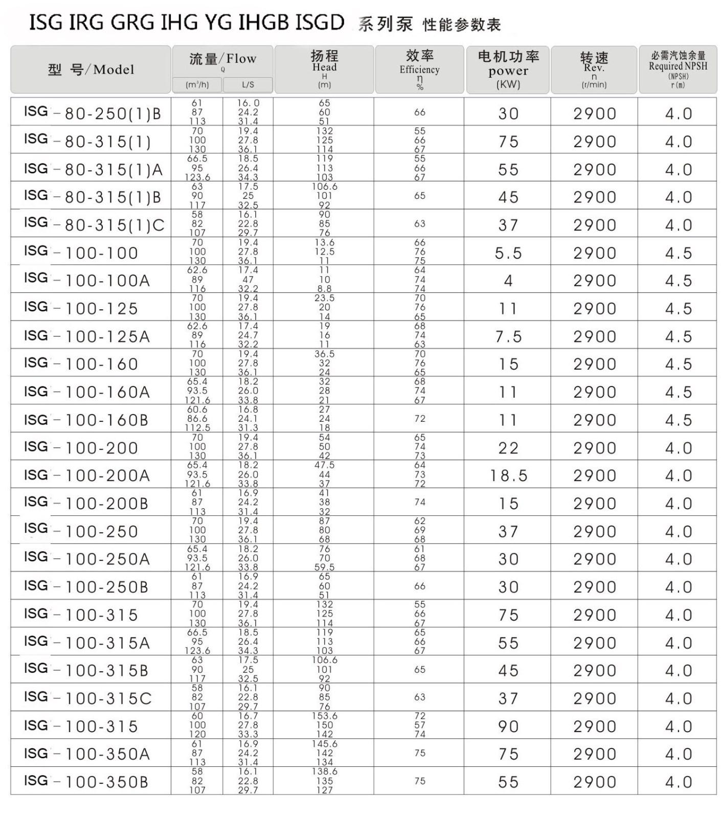 羊城水泵|广州市羊城水泵实业