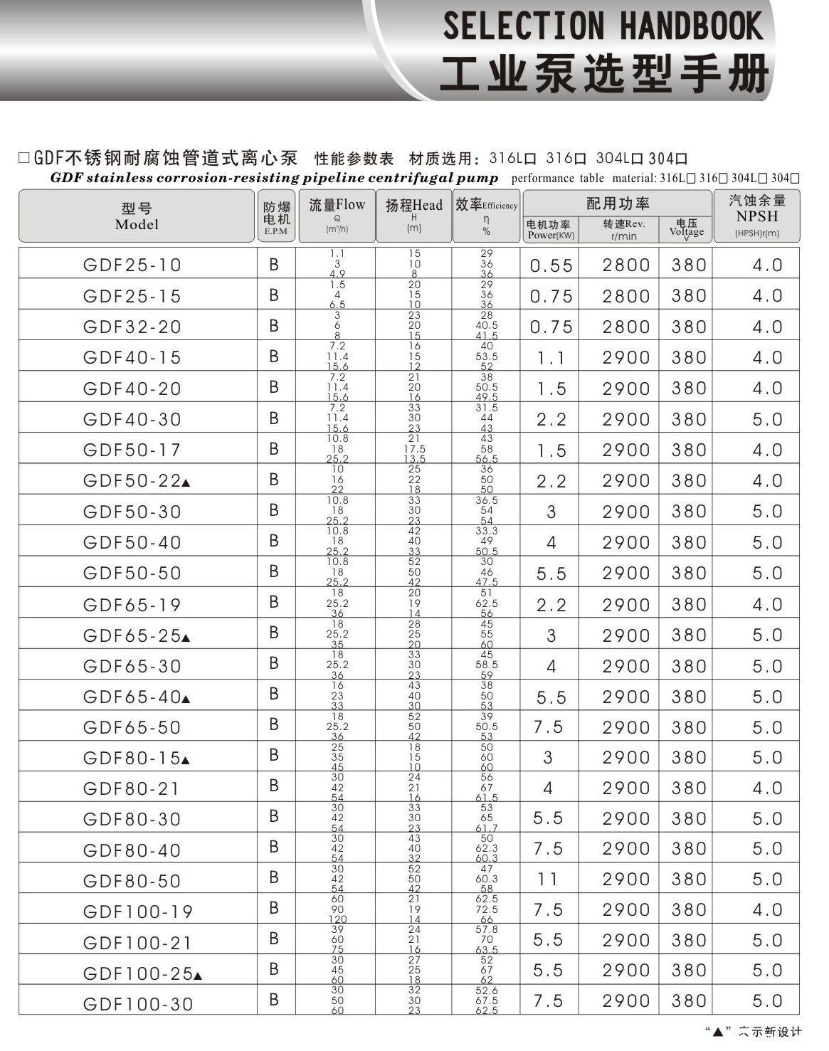羊城水泵 GDF选型表.jpg