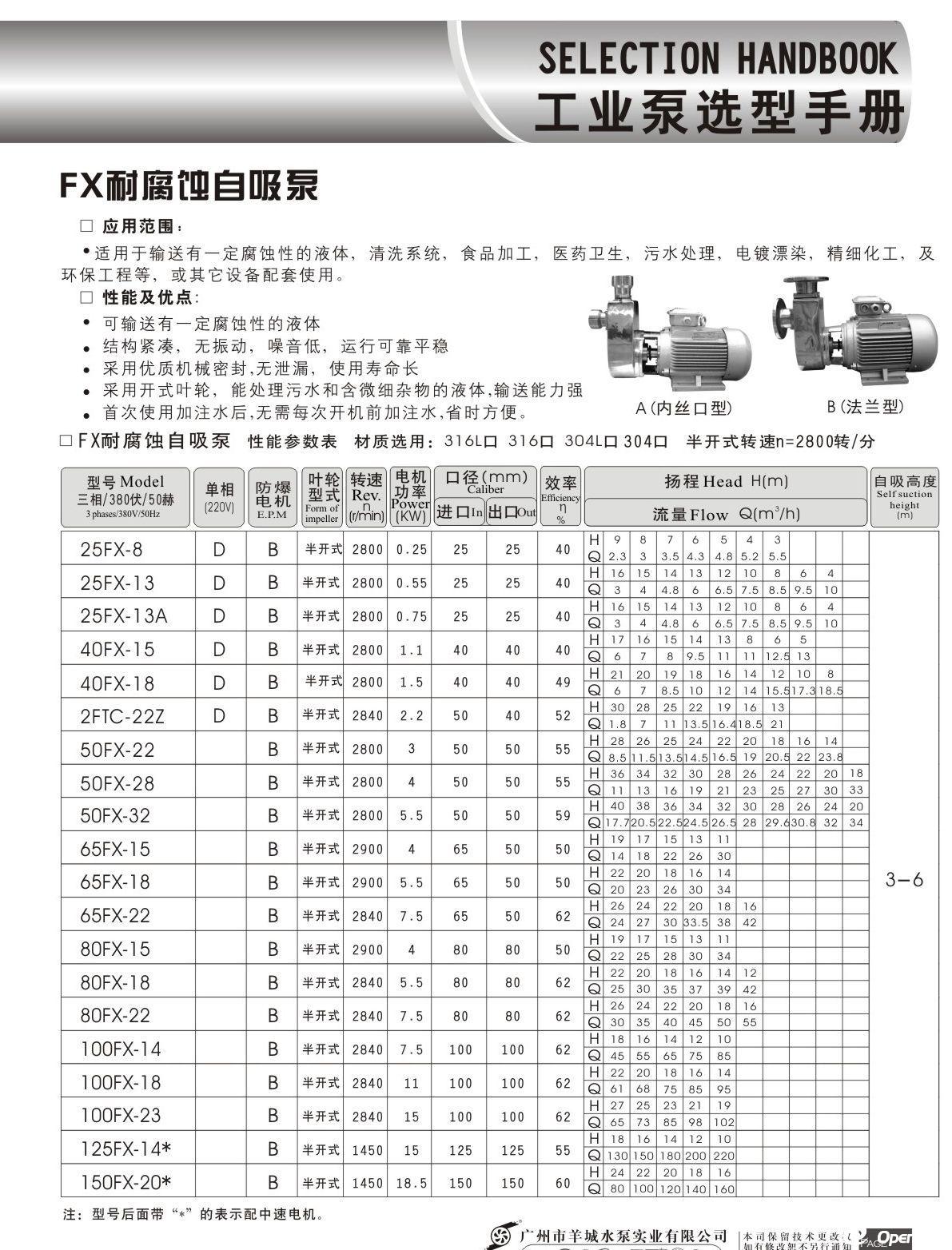 羊城水泵 FX自吸泵选型表.jpg